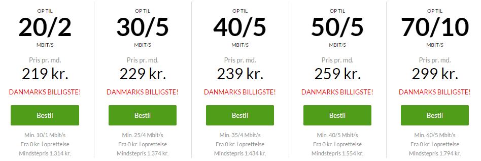 Hastigheder og priser - Kviknet